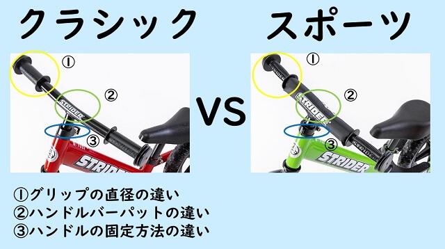 ハンドルが違う【グリップ・バーパット・調整方法】