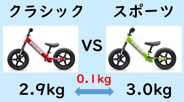 重さの違い