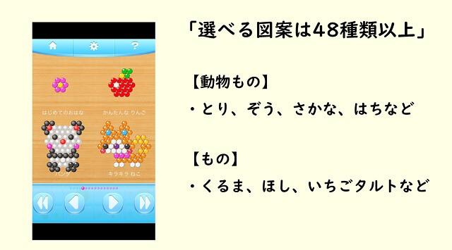 アプリの内容