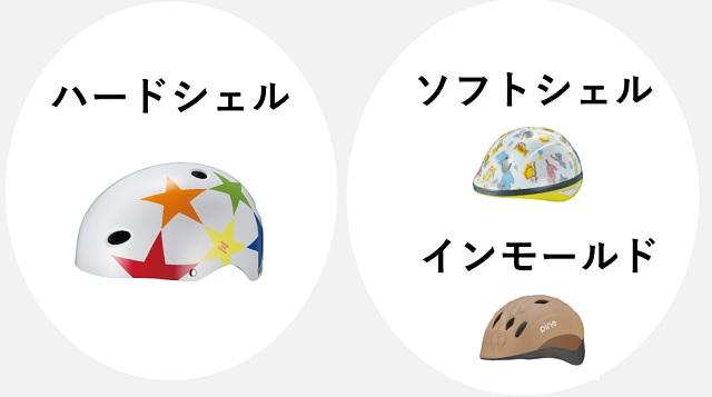 ヘルメットの種類