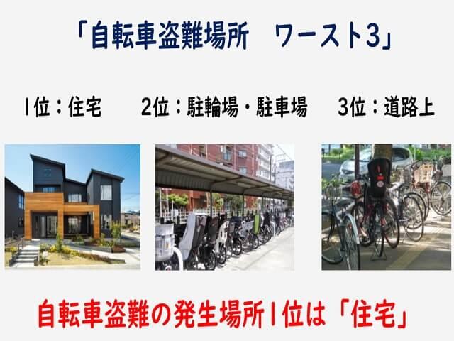 自転車盗難場所のワースト3