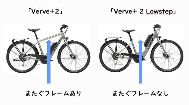 Verve+2とVerve+ 2 Lowstepの違い
