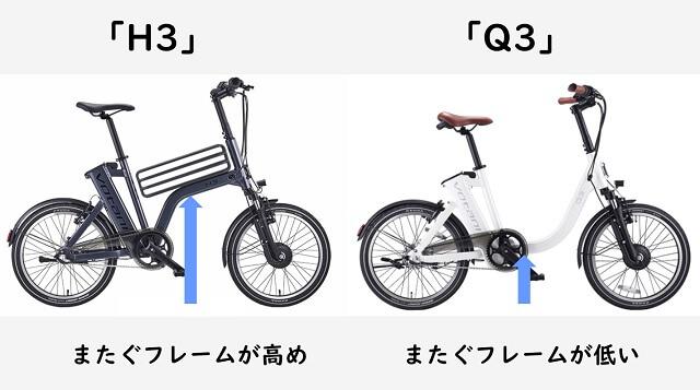 H3とQ3のまたぐフレームの違い